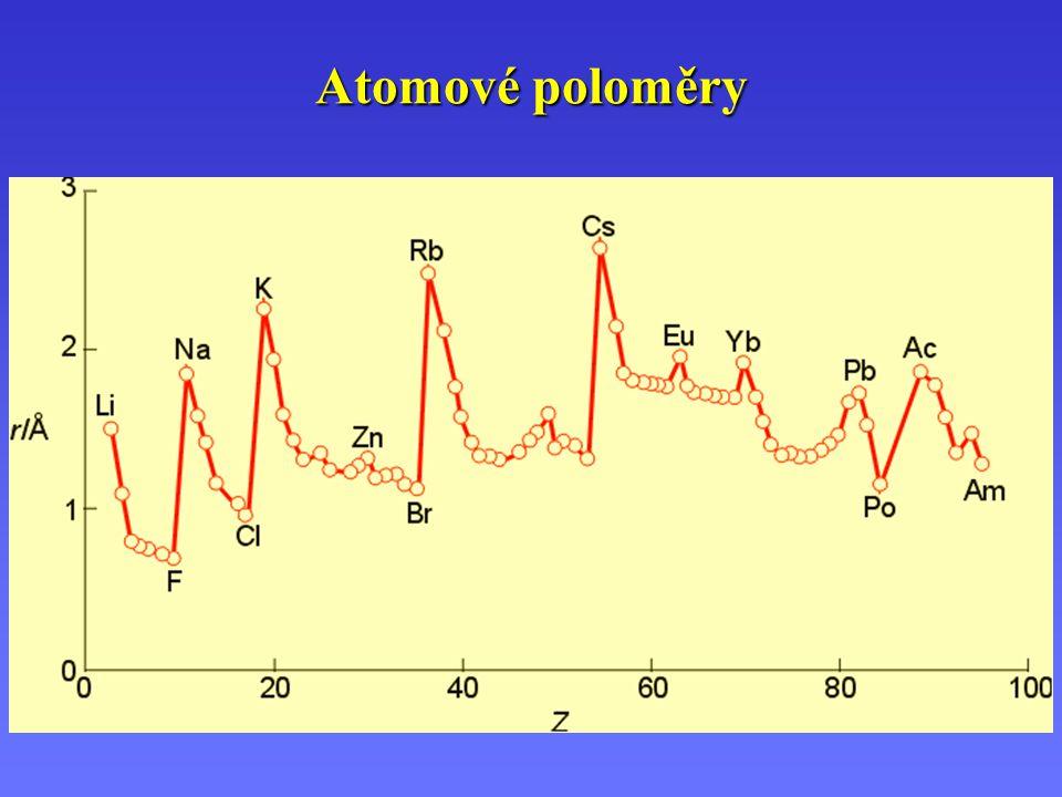 Atomové poloměry [Å]